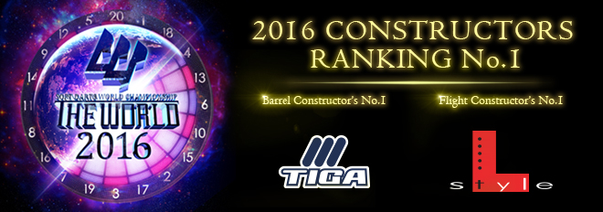 THE WORLD 2016 CONSTRUCTORS RANKING
